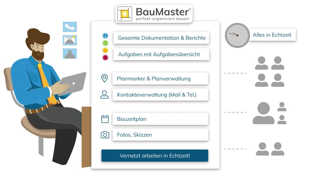 Word-Excel-BauMaster Gesamtlösung